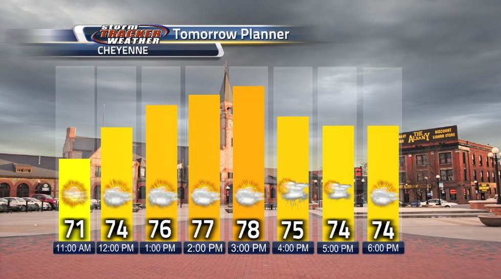 We will only reach the upper 70s in the capital city tomorrow as we expect the clouds and rain...