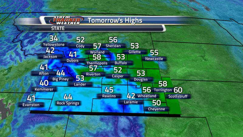 As expected after a cold front, temperatures will be cooler tomorrow, actually dropping down to...