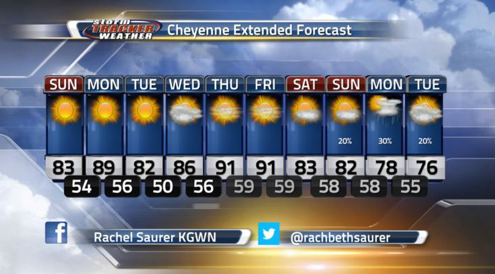 A look at Cheyenne's extended forecast.