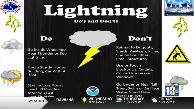 WY Severe Weather Awareness Week highlights lightning safety