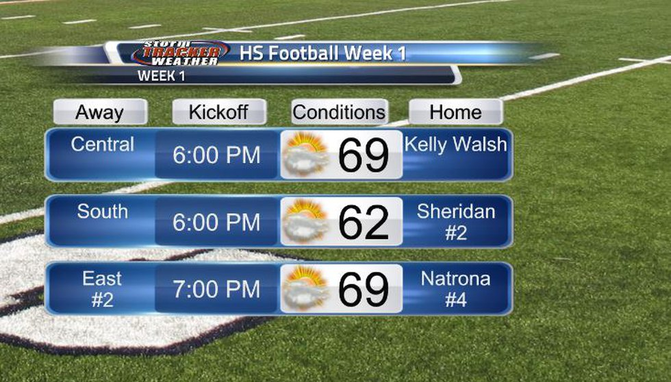 These are the temperatures and conditions we can expect for the games. It may be a good idea to...