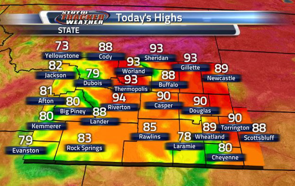 High temperatures will begin their climb today, making their way into the 80s and 90s.