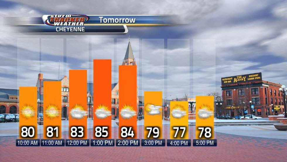 Mid 80s are expected in the capital city tomorrow but the rain will stop the temperatures from...