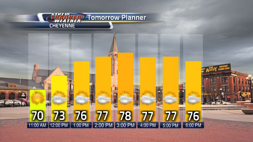 Temperatures around the capital city won't get very hot tomorrow as we expect much of the...