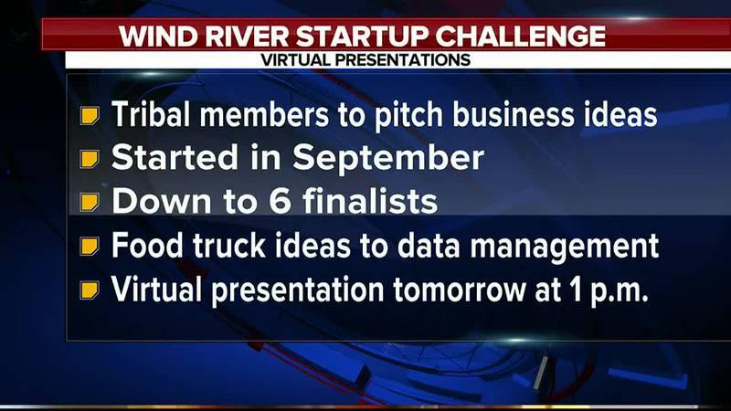 Wnd River Startup Challenge