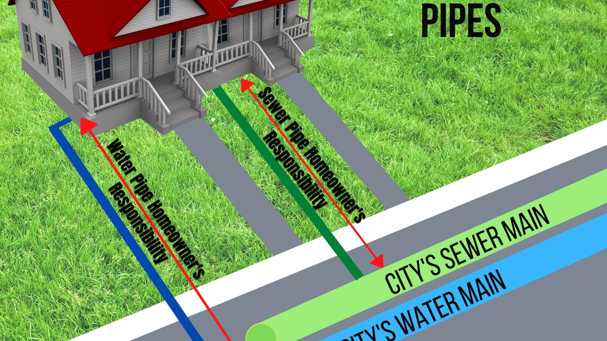 Water and Sewer Pipes Diagram